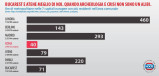 Infografica comitato